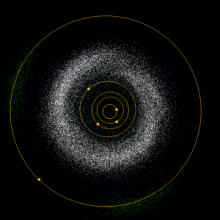 An artist's conception of the Asteroid Belt and outliers