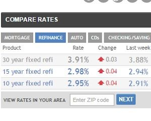 bankrate mortgage refinance rates